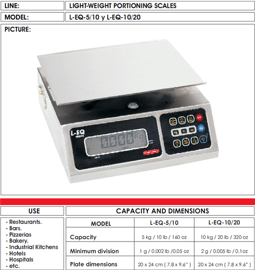Sample Food Scale